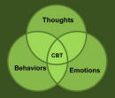 Psychologist NH | Cognitive Behavioral Therapy